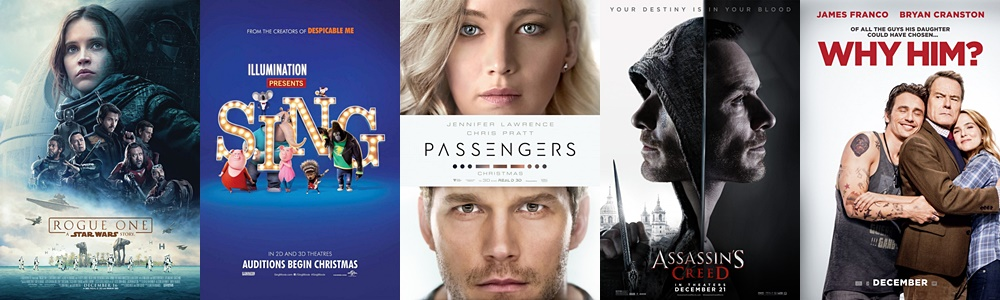 Weekend - 2016 box office predictions ...